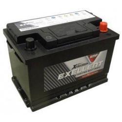 Batterie de traction PzS 400 Ah - 2 V